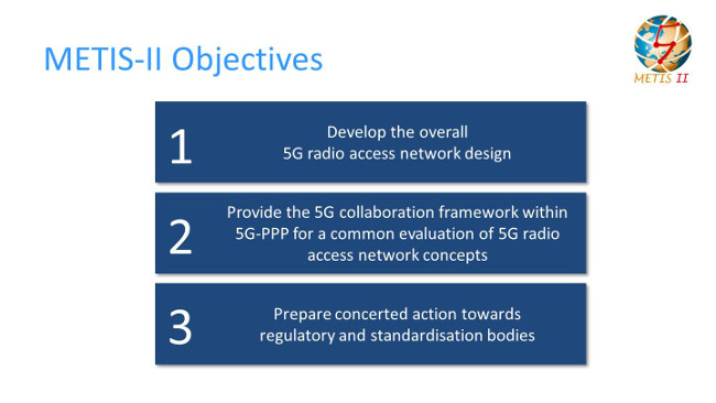 Slide-Objectives